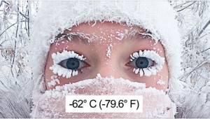 Lämpömittari näytti -62 celsiusastetta maailman kylmimmässä kylässä. Kuvat ovat